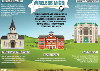 Are your wireless mics illegal?