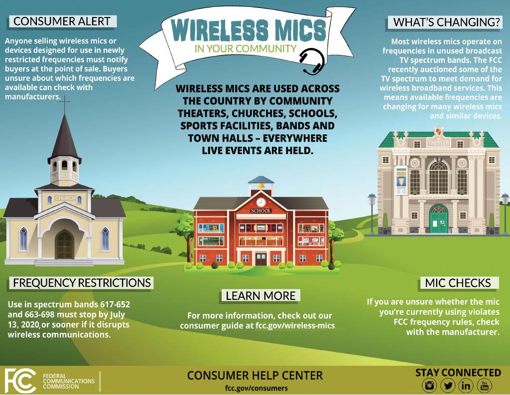 wirelessmicsinfographic-4-18-181024_1